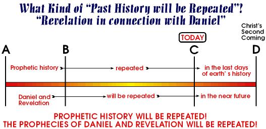 Prophetic history will be repeated.